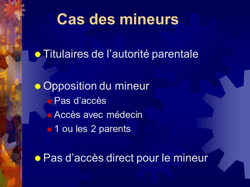Cas des mineurs Titulaires de lautorité parentale Opposition du mineur Pas daccès Accès avec médecin 1 ou les 2 parents Pas daccès direct pour le mineur