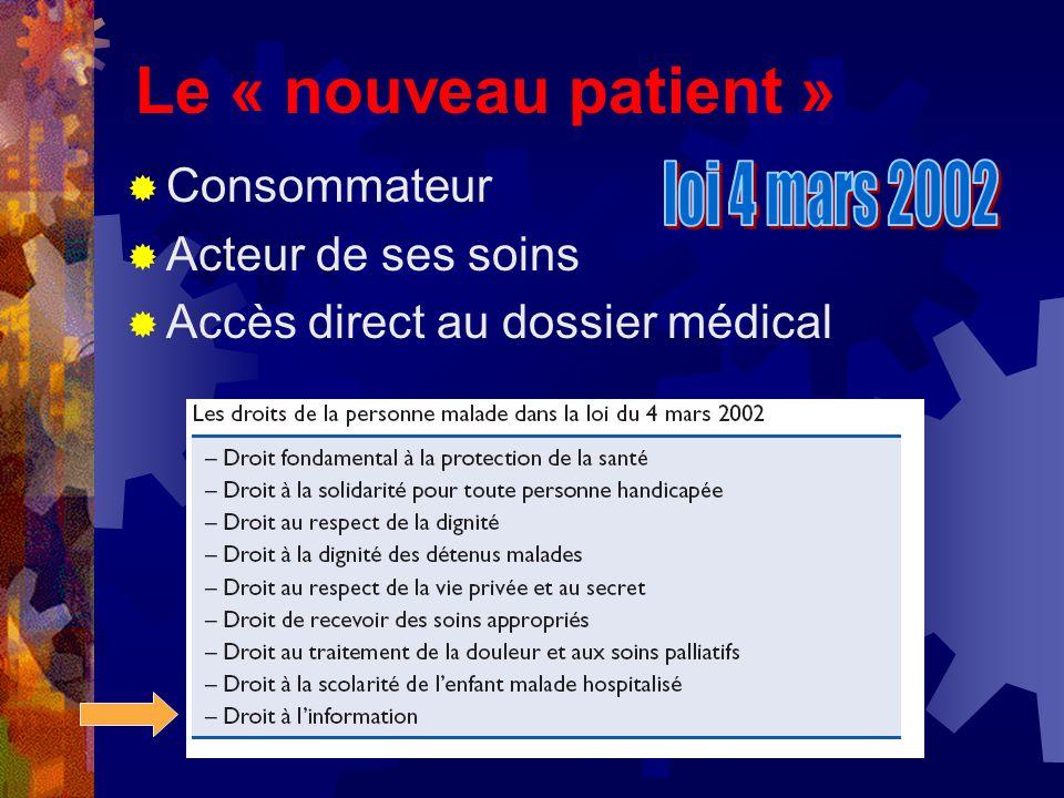 Le « nouveau patient » Consommateur Acteur de ses soins Accès direct au dossier médical