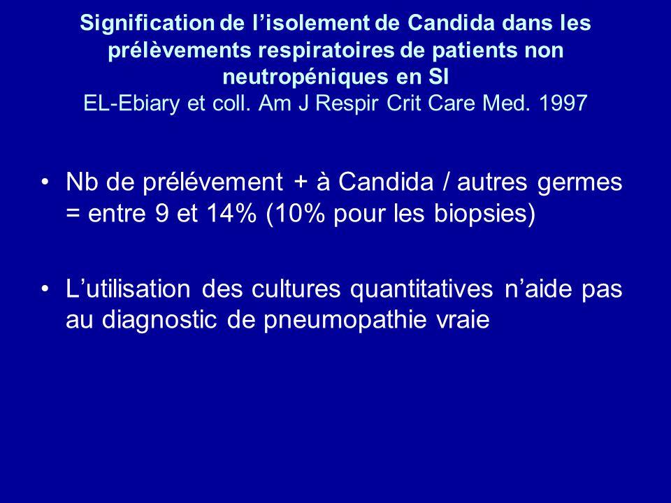 Signification de lisolement de Candida dans les prélèvements respiratoires de patients non neutropéniques en SI EL-Ebiary et coll. Am J Respir Crit Ca
