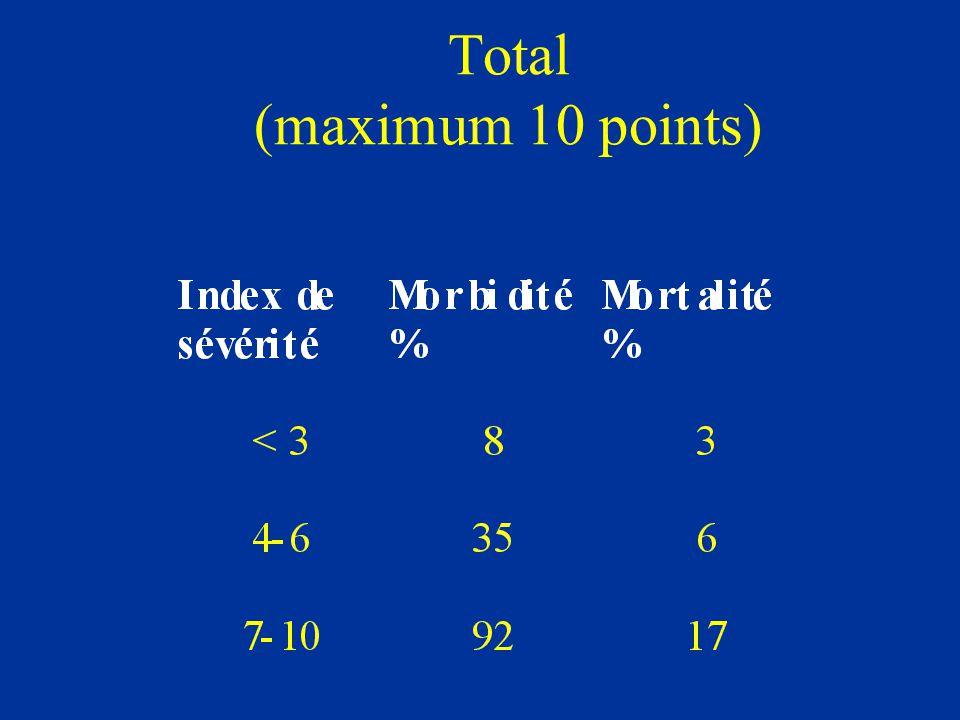 Discussion Score de Ranson et dImrie –Evaluation sur une durée dau moins 48H Score APACHE II et SAPS II –Scores biocliniques non spécifiques –Calcul dés ladmission