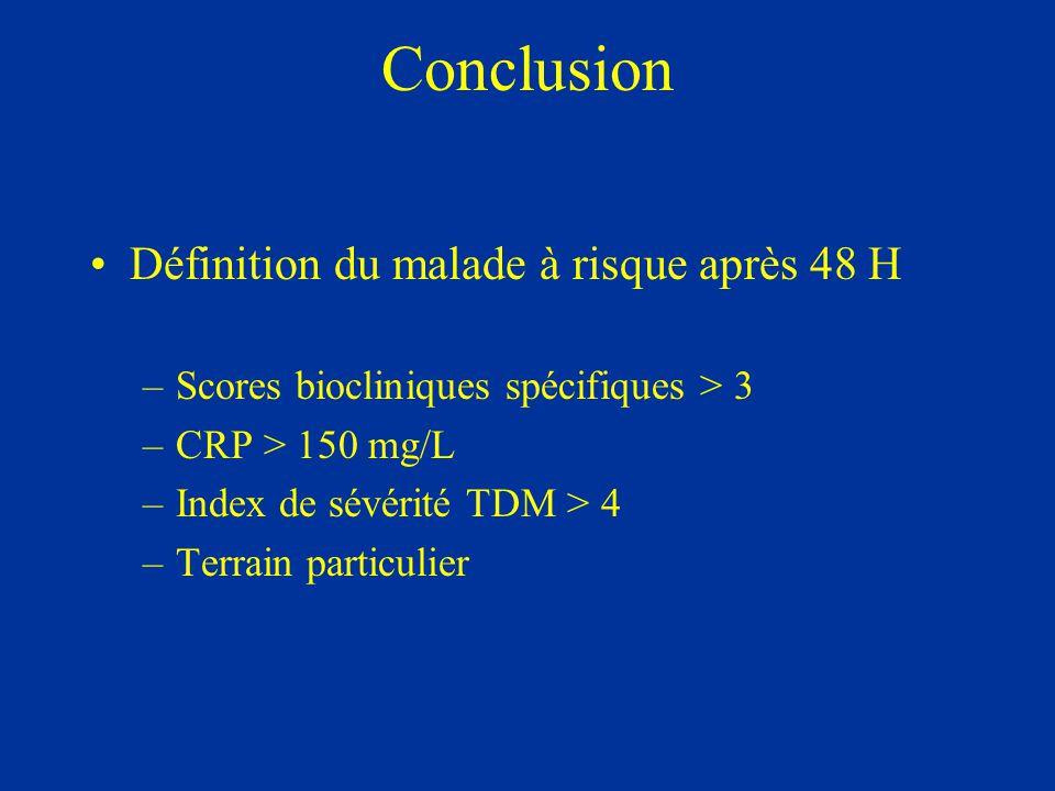 Conclusion Définition du malade à risque après 48 H –Scores biocliniques spécifiques > 3 –CRP > 150 mg/L –Index de sévérité TDM > 4 –Terrain particuli