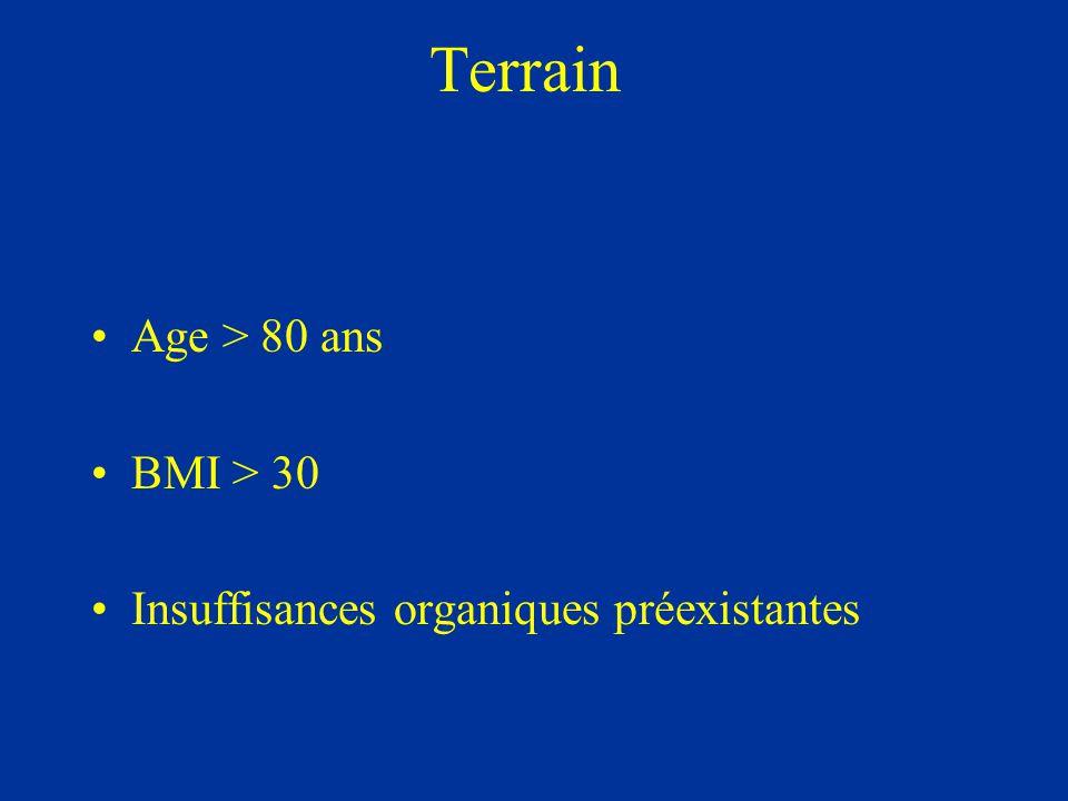 Scores biocliniques spécifiques (1) Ranson (1 point par item) –A ladmission Age > 55 ans GB > 16 G/L Gly > 11 mmol/L LDH > 350 U/L ASAT > 250 U/L