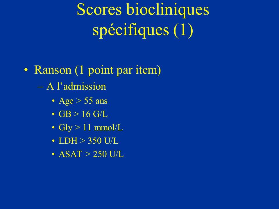 Scores biocliniques spécifiques (2) Ranson (1 point par item) –Durant les 48 premières heures Baisse dHt > 10 % Ascension urée sg > 1.8 mmol/L Calcémie < 2 mmol/L PaO2 < 60 mmHg Déficit en base > 4 mmol/L Séquestration liquidienne estimée > 6 L