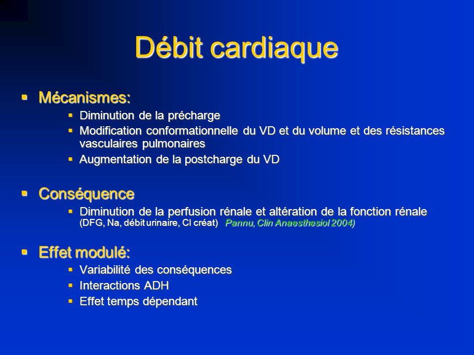Débit cardiaque Mécanismes: Mécanismes: Diminution de la précharge Diminution de la précharge Modification conformationnelle du VD et du volume et des