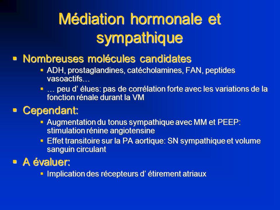 Médiation hormonale et sympathique Nombreuses molécules candidates Nombreuses molécules candidates ADH, prostaglandines, catécholamines, FAN, peptides