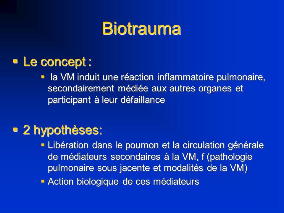 Biotrauma Le concept : Le concept : la VM induit une réaction inflammatoire pulmonaire, secondairement médiée aux autres organes et participant à leur
