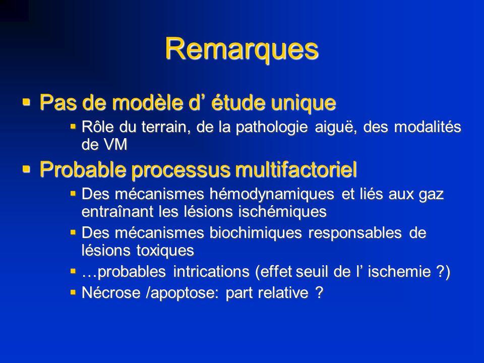 Remarques Pas de modèle d étude unique Pas de modèle d étude unique Rôle du terrain, de la pathologie aiguë, des modalités de VM Rôle du terrain, de l
