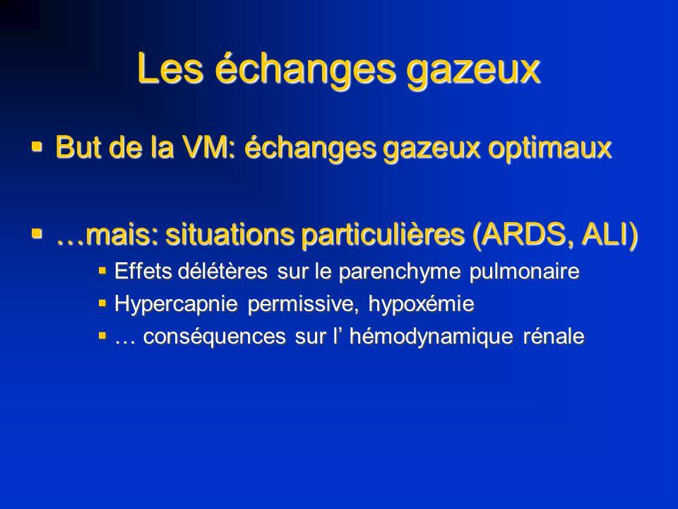 Hypoxémie Sévère (PaO2 < 40mmHg) Sévère (PaO2 < 40mmHg) Diminution du débit sanguin rénal (DSR) Diminution du débit sanguin rénal (DSR) Insuffisance rénale fonctionnelle Insuffisance rénale fonctionnelle Modérée: controverse Modérée: controverse SANS hypercapnie associée: pas de conséquence SANS hypercapnie associée: pas de conséquence SANS hypercapnie associée MAIS si installation aiguë: augmentation des résistances vasculaires rénales, hypoperfusion et hypofiltration glomérulaire SANS hypercapnie associée MAIS si installation aiguë: augmentation des résistances vasculaires rénales, hypoperfusion et hypofiltration glomérulaire Médiateurs candidats: NO, Ag II, endothelines, bradykinines, réflexe sympathique… Médiateurs candidats: NO, Ag II, endothelines, bradykinines, réflexe sympathique…