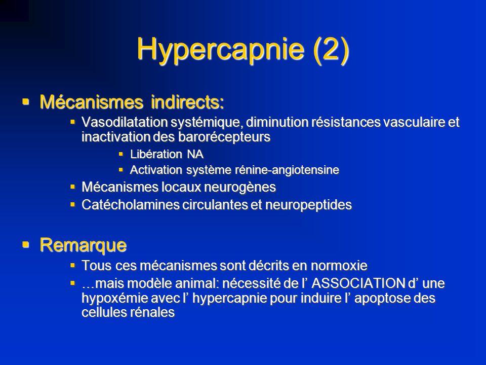 Hypercapnie (2) Mécanismes indirects: Mécanismes indirects: Vasodilatation systémique, diminution résistances vasculaire et inactivation des barorécep