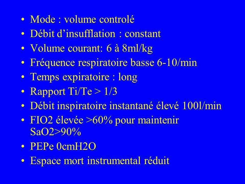 Mode : volume controlé Débit dinsufflation : constant Volume courant: 6 à 8ml/kg Fréquence respiratoire basse 6-10/min Temps expiratoire : long Rappor