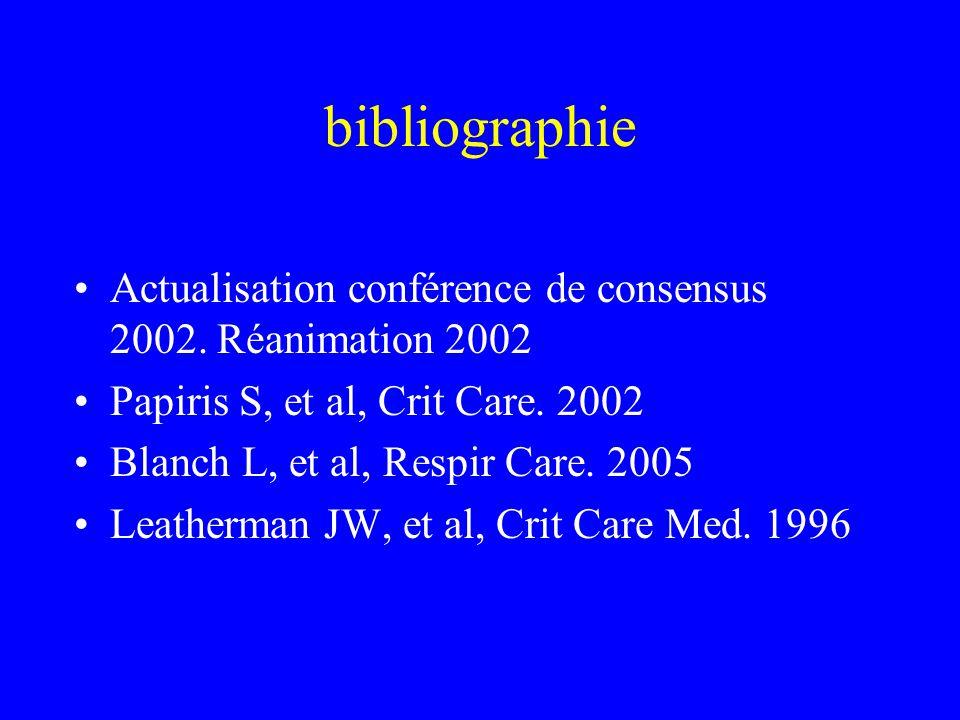 bibliographie Actualisation conférence de consensus 2002. Réanimation 2002 Papiris S, et al, Crit Care. 2002 Blanch L, et al, Respir Care. 2005 Leathe