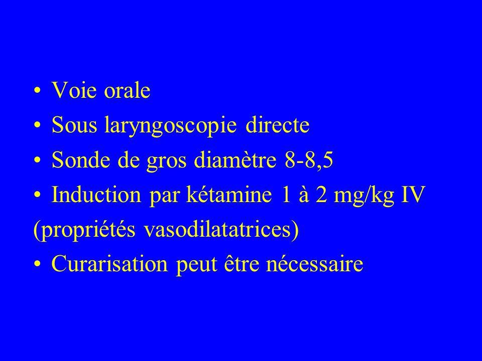 Voie orale Sous laryngoscopie directe Sonde de gros diamètre 8-8,5 Induction par kétamine 1 à 2 mg/kg IV (propriétés vasodilatatrices) Curarisation pe