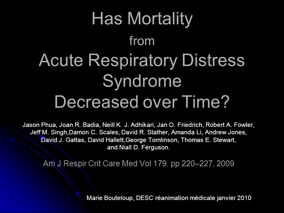 Has Mortality from Acute Respiratory Distress Syndrome Decreased over Time.