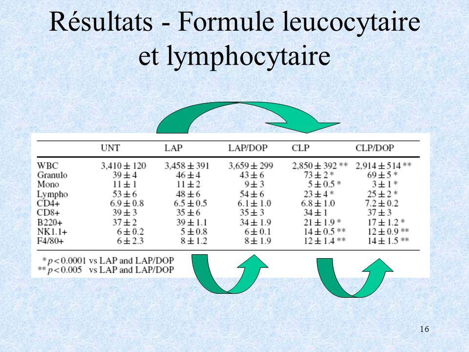 16 Résultats - Formule leucocytaire et lymphocytaire