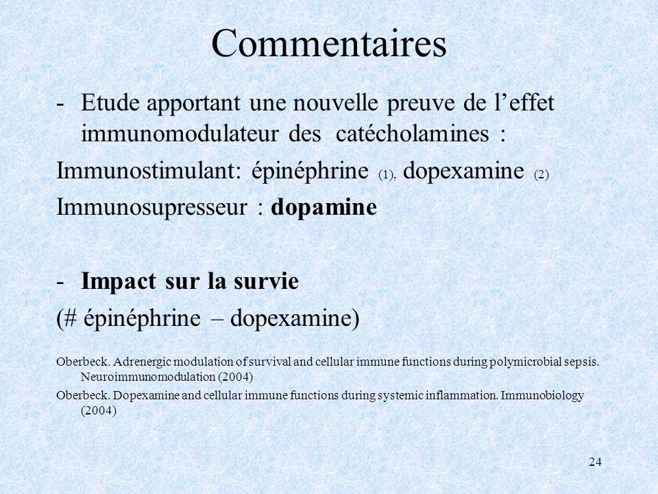 24 Commentaires -Etude apportant une nouvelle preuve de leffet immunomodulateur des catécholamines : Immunostimulant: épinéphrine (1), dopexamine (2) Immunosupresseur : dopamine -Impact sur la survie (# épinéphrine – dopexamine) Oberbeck.