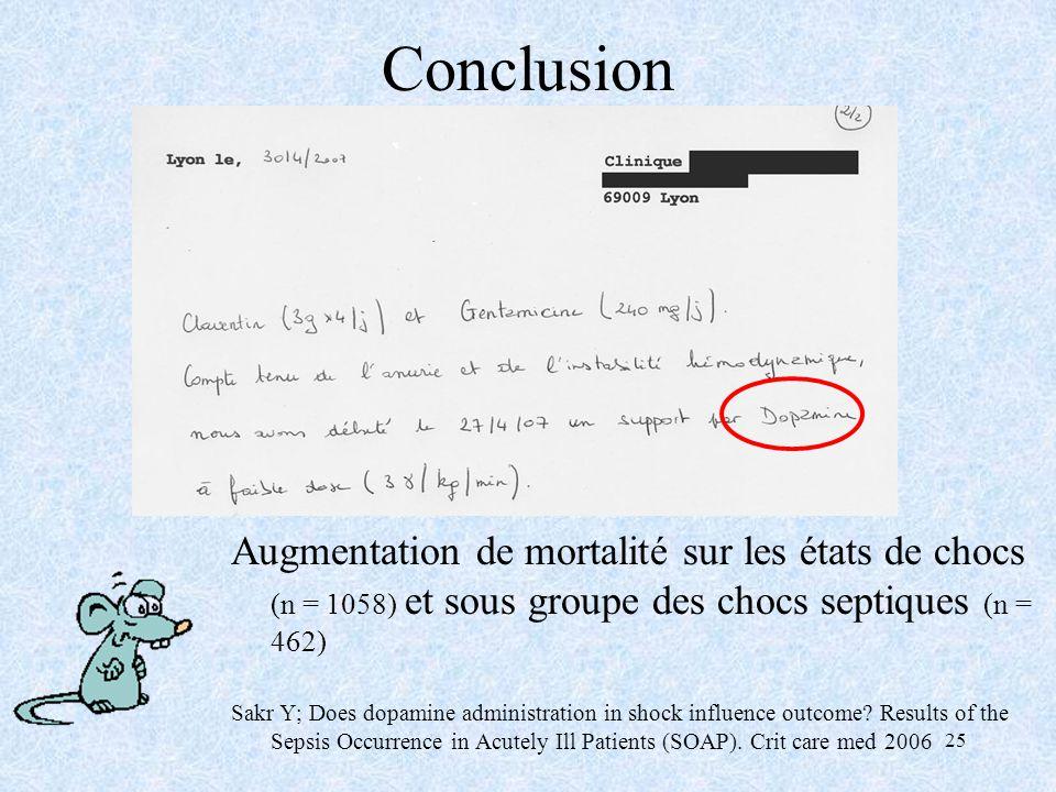 25 Conclusion Augmentation de mortalité sur les états de chocs (n = 1058) et sous groupe des chocs septiques (n = 462) Sakr Y; Does dopamine administration in shock influence outcome.