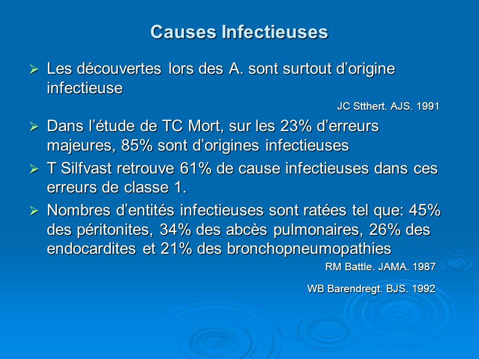 Causes Infectieuses Les découvertes lors des A.