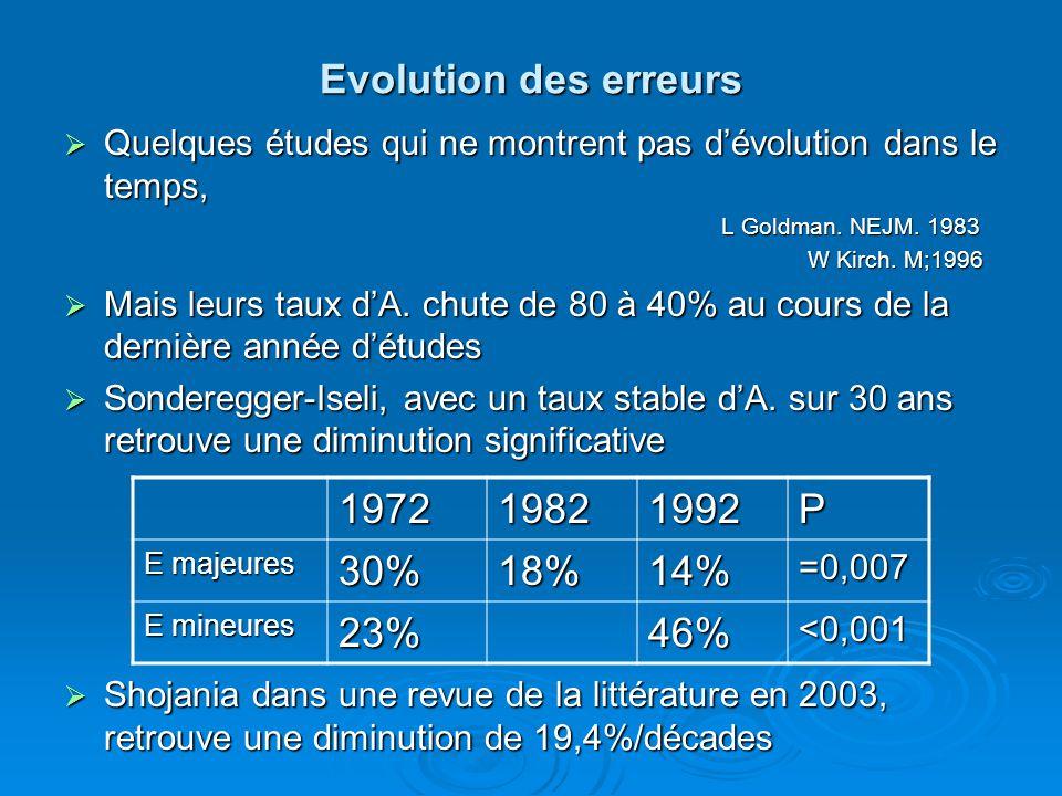 Evolution des erreurs Quelques études qui ne montrent pas dévolution dans le temps, Quelques études qui ne montrent pas dévolution dans le temps, L Goldman.
