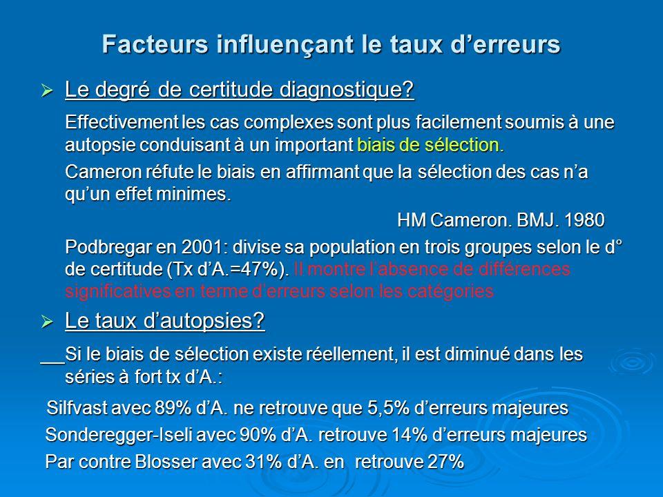 Facteurs influençant le taux derreurs Le degré de certitude diagnostique.