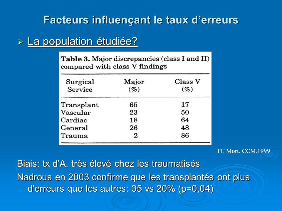 Facteurs influençant le taux derreurs La population étudiée.