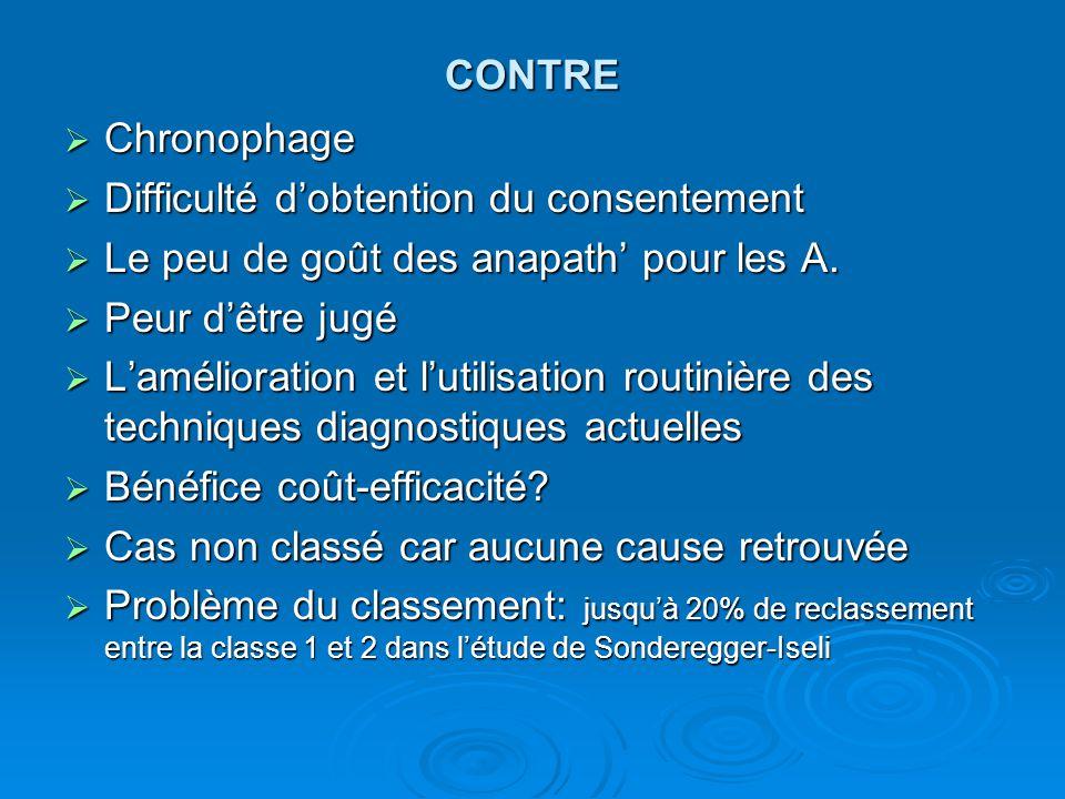 CONTRE Chronophage Chronophage Difficulté dobtention du consentement Difficulté dobtention du consentement Le peu de goût des anapath pour les A.