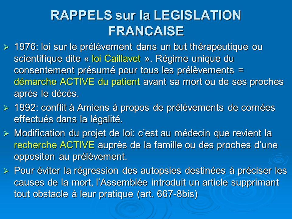RAPPELS sur la LEGISLATION FRANCAISE 1976: loi sur le prélèvement dans un but thérapeutique ou scientifique dite « loi Caillavet ».
