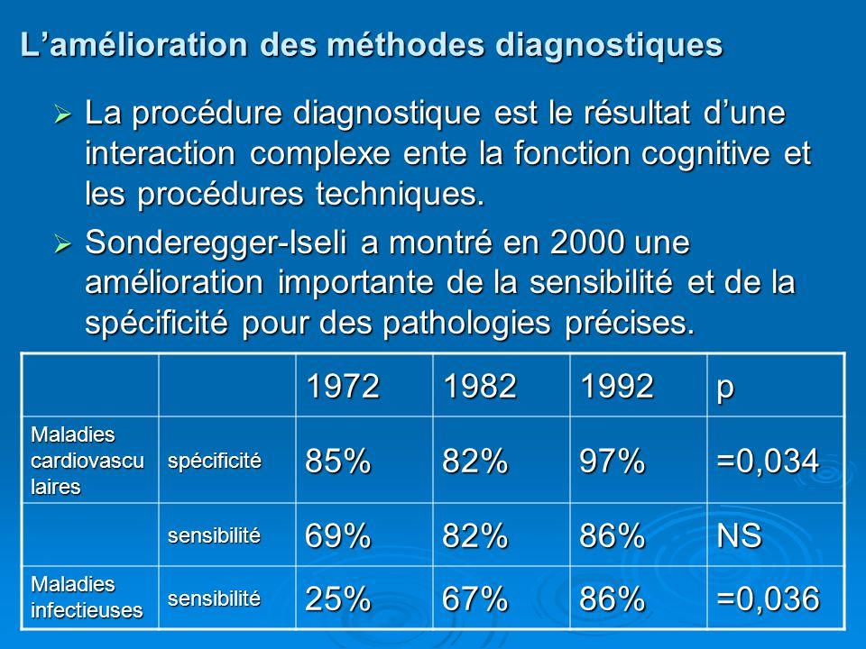 Lamélioration des méthodes diagnostiques La procédure diagnostique est le résultat dune interaction complexe ente la fonction cognitive et les procédures techniques.
