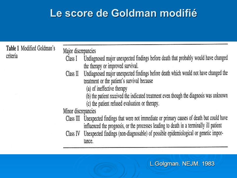 Le score de Goldman modifié L.Golgman. NEJM. 1983 L.Golgman. NEJM. 1983