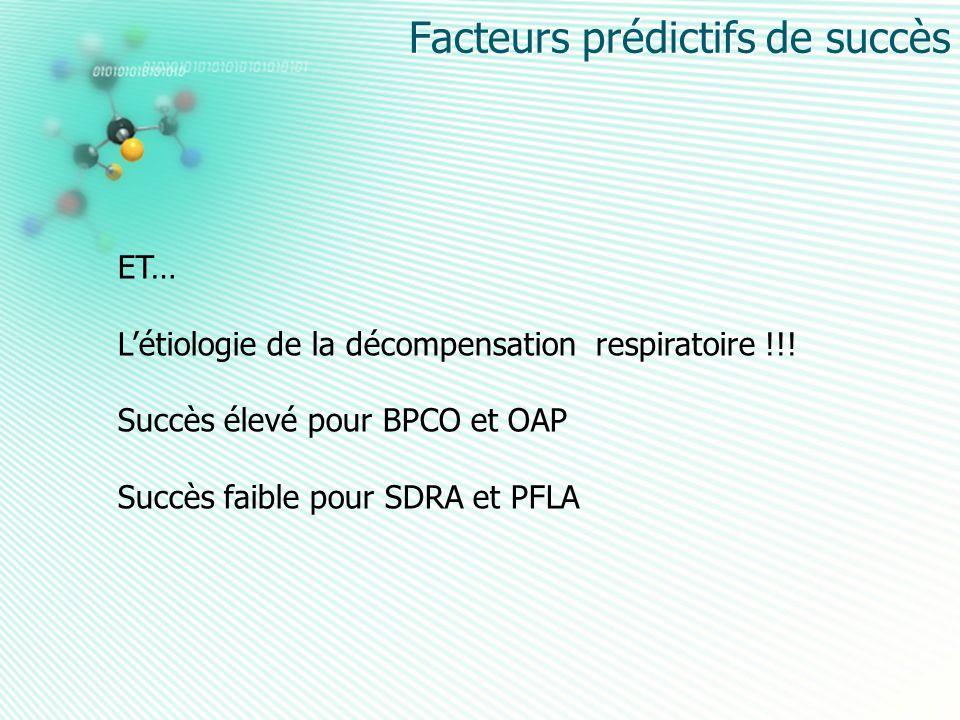 ET… Létiologie de la décompensation respiratoire !!! Succès élevé pour BPCO et OAP Succès faible pour SDRA et PFLA