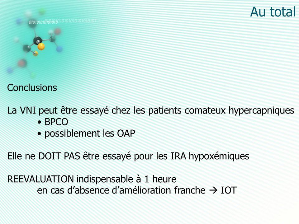 Au total Conclusions La VNI peut être essayé chez les patients comateux hypercapniques BPCO possiblement les OAP Elle ne DOIT PAS être essayé pour les