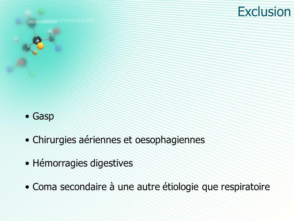Exclusion Gasp Chirurgies aériennes et oesophagiennes Hémorragies digestives Coma secondaire à une autre étiologie que respiratoire
