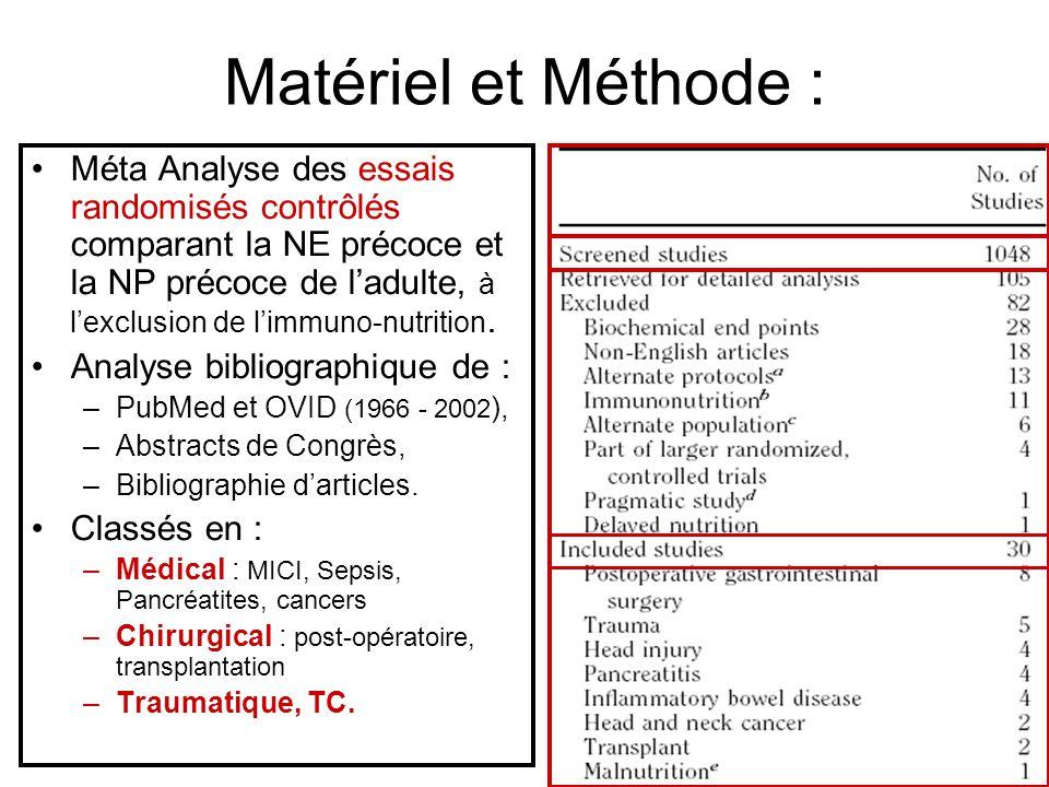 Matériel et Méthode : Méta Analyse des essais randomisés contrôlés comparant la NE précoce et la NP précoce de ladulte, à lexclusion de limmuno-nutrition.