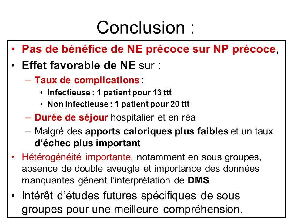 Conclusion : Pas de bénéfice de NE précoce sur NP précoce, Effet favorable de NE sur : –Taux de complications : Infectieuse : 1 patient pour 13 ttt No