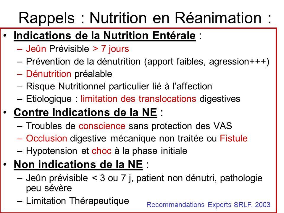 Rappels : Nutrition en Réanimation : Indications de la Nutrition Entérale : –Jeûn Prévisible > 7 jours –Prévention de la dénutrition (apport faibles, agression+++) –Dénutrition préalable –Risque Nutritionnel particulier lié à laffection –Etiologique : limitation des translocations digestives Contre Indications de la NE : –Troubles de conscience sans protection des VAS –Occlusion digestive mécanique non traitée ou Fistule –Hypotension et choc à la phase initiale Non indications de la NE : –Jeûn prévisible < 3 ou 7 j, patient non dénutri, pathologie peu sévère –Limitation Thérapeutique Recommandations Experts SRLF, 2003
