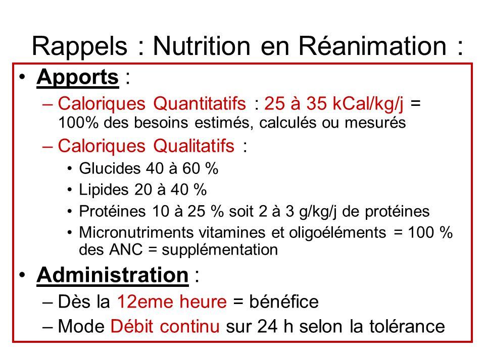 Rappels : Nutrition en Réanimation : Apports : –Caloriques Quantitatifs : 25 à 35 kCal/kg/j = 100% des besoins estimés, calculés ou mesurés –Calorique
