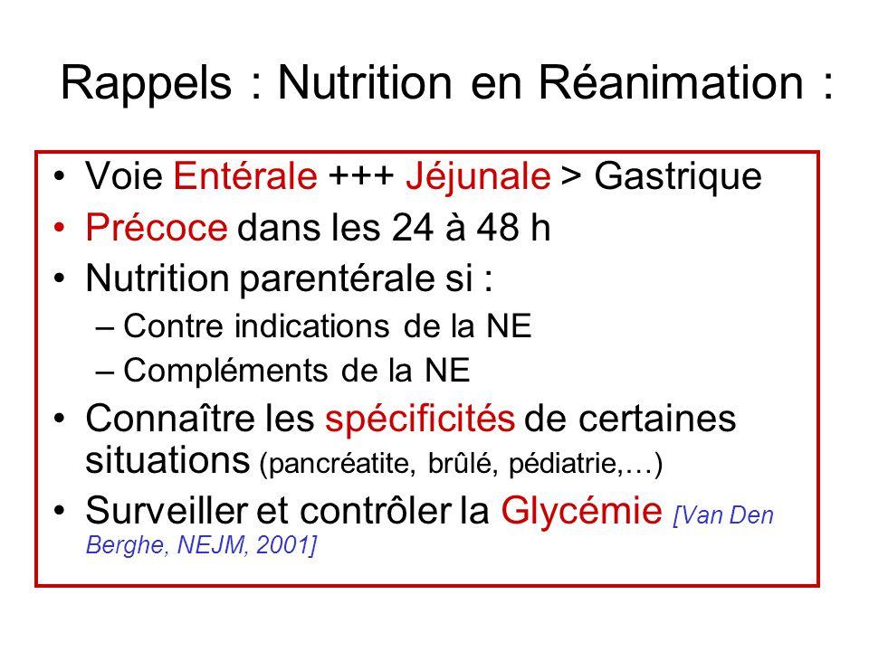 Rappels : Nutrition en Réanimation : Voie Entérale +++ Jéjunale > Gastrique Précoce dans les 24 à 48 h Nutrition parentérale si : –Contre indications de la NE –Compléments de la NE Connaître les spécificités de certaines situations (pancréatite, brûlé, pédiatrie,…) Surveiller et contrôler la Glycémie [Van Den Berghe, NEJM, 2001]