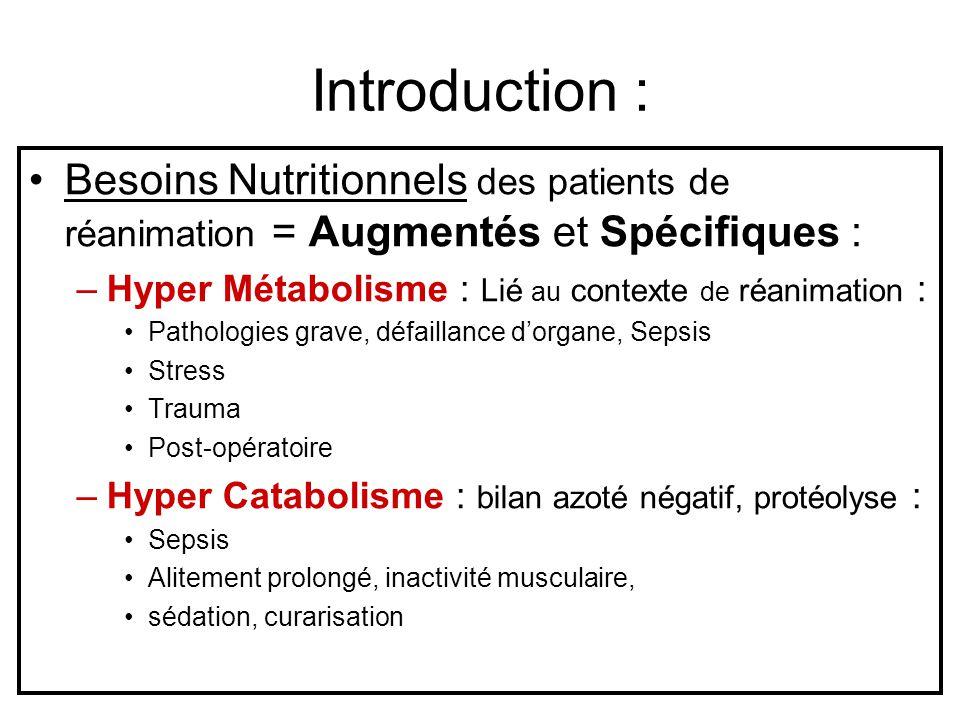 Introduction : Besoins Nutritionnels des patients de réanimation = Augmentés et Spécifiques : –Hyper Métabolisme : Lié au contexte de réanimation : Pa