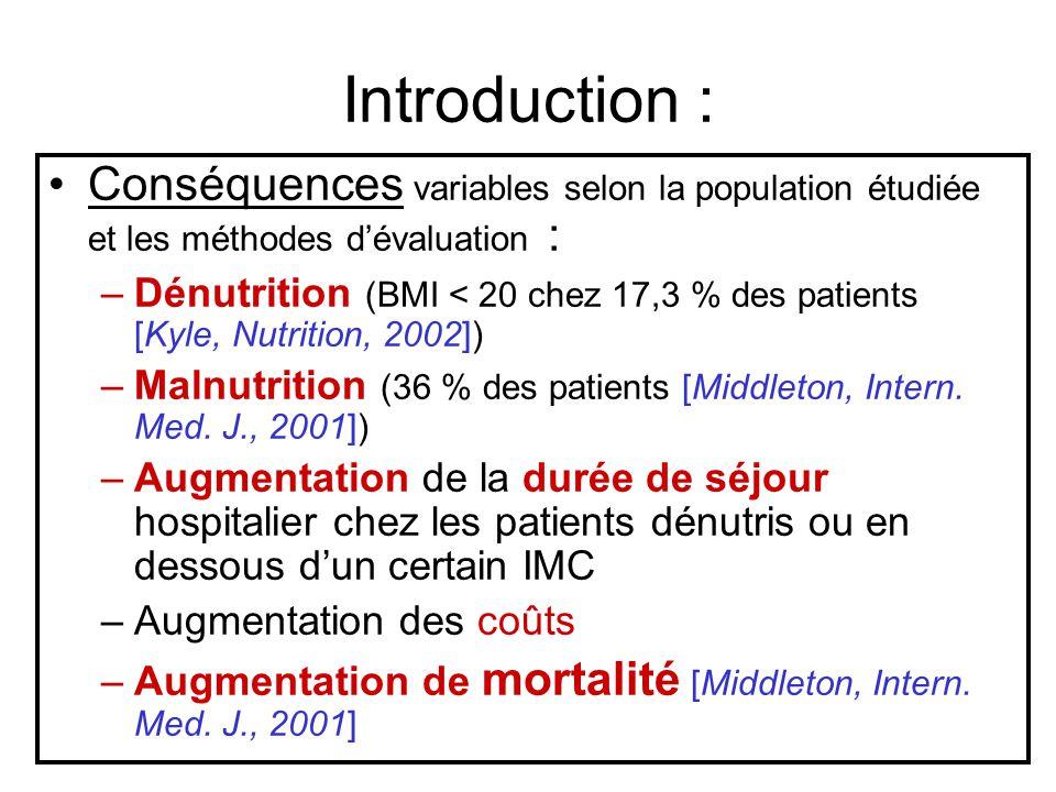 Introduction : Conséquences variables selon la population étudiée et les méthodes dévaluation : –Dénutrition (BMI < 20 chez 17,3 % des patients [Kyle, Nutrition, 2002]) –Malnutrition (36 % des patients [Middleton, Intern.