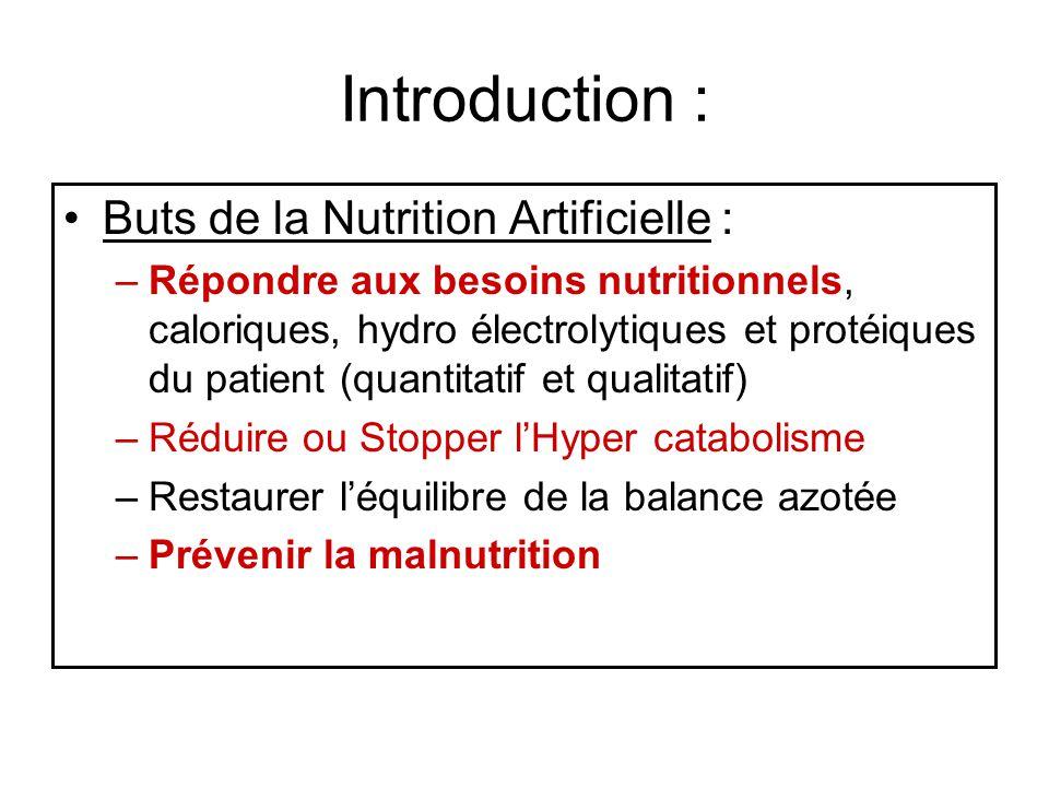 Introduction : Buts de la Nutrition Artificielle : –Répondre aux besoins nutritionnels, caloriques, hydro électrolytiques et protéiques du patient (qu