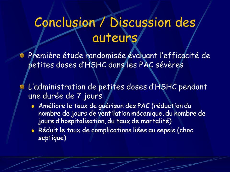 Conclusion / Discussion des auteurs Première étude randomisée évaluant lefficacité de petites doses dHSHC dans les PAC sévères Ladministration de petites doses dHSHC pendant une durée de 7 jours Améliore le taux de guérison des PAC (réduction du nombre de jours de ventilation mécanique, du nombre de jours dhospitalisation, du taux de mortalité) Réduit le taux de complications liées au sepsis (choc septique)