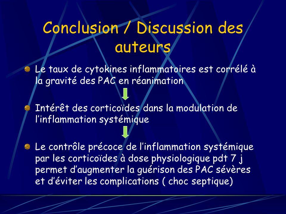 Conclusion / Discussion des auteurs Le taux de cytokines inflammatoires est corrélé à la gravité des PAC en réanimation Intérêt des corticoïdes dans l