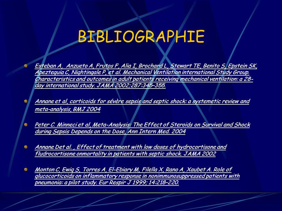 BIBLIOGRAPHIE Esteban A, Anzueto A, Frutos F, Alia I, Brochard L, Stewart TE, Benito S, Epstein SK, Apezteguia C, Nightingale P, et al. Mechanical Ven