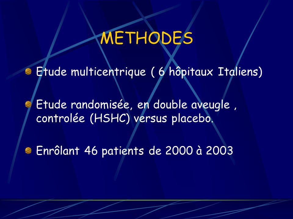 RESULTATS Durée de ventilation mécanique placebo10j (2-44) HSHC4j (1-27) p0.007
