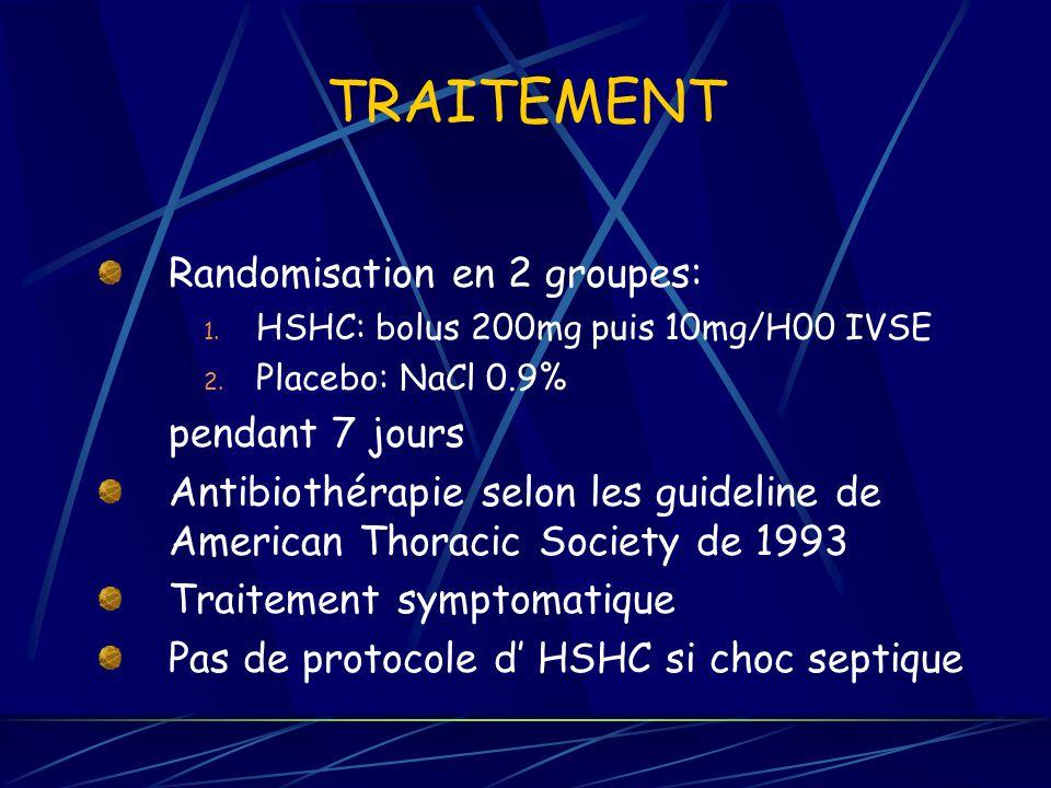 TRAITEMENT Randomisation en 2 groupes: 1. HSHC: bolus 200mg puis 10mg/H00 IVSE 2. Placebo: NaCl 0.9% pendant 7 jours Antibiothérapie selon les guideli