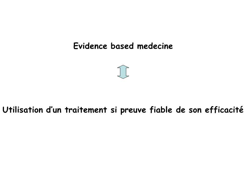 Evidence based medecine Utilisation dun traitement si preuve fiable de son efficacité