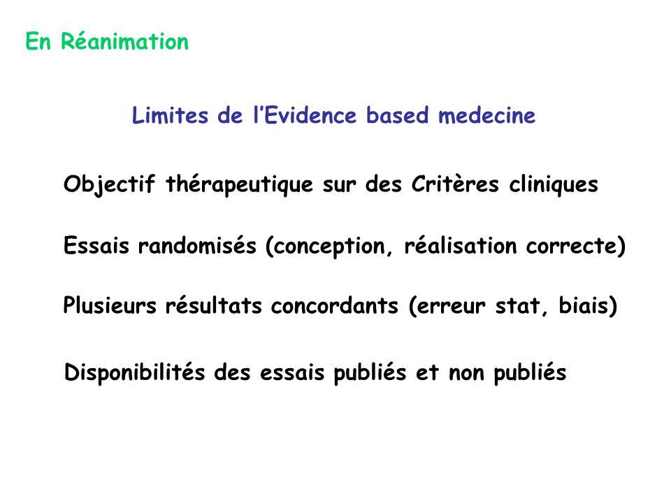 Limites de lEvidence based medecine En Réanimation Objectif thérapeutique sur des Critères cliniques Essais randomisés (conception, réalisation correc