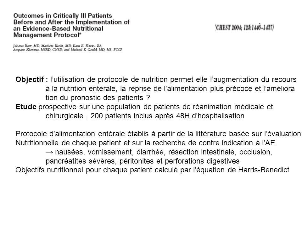 Objectif : lutilisation de protocole de nutrition permet-elle laugmentation du recours à la nutrition entérale, la reprise de lalimentation plus préco