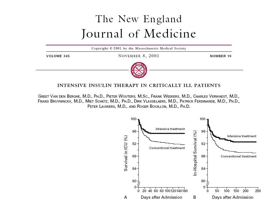 Résultats Délai entre la positivité du 1° test de VS- T et lextubation (1 Jr vs 3 Jrs) 300 patients en 2 groupes Durée de la Ventilation Mécanique Ely EW.
