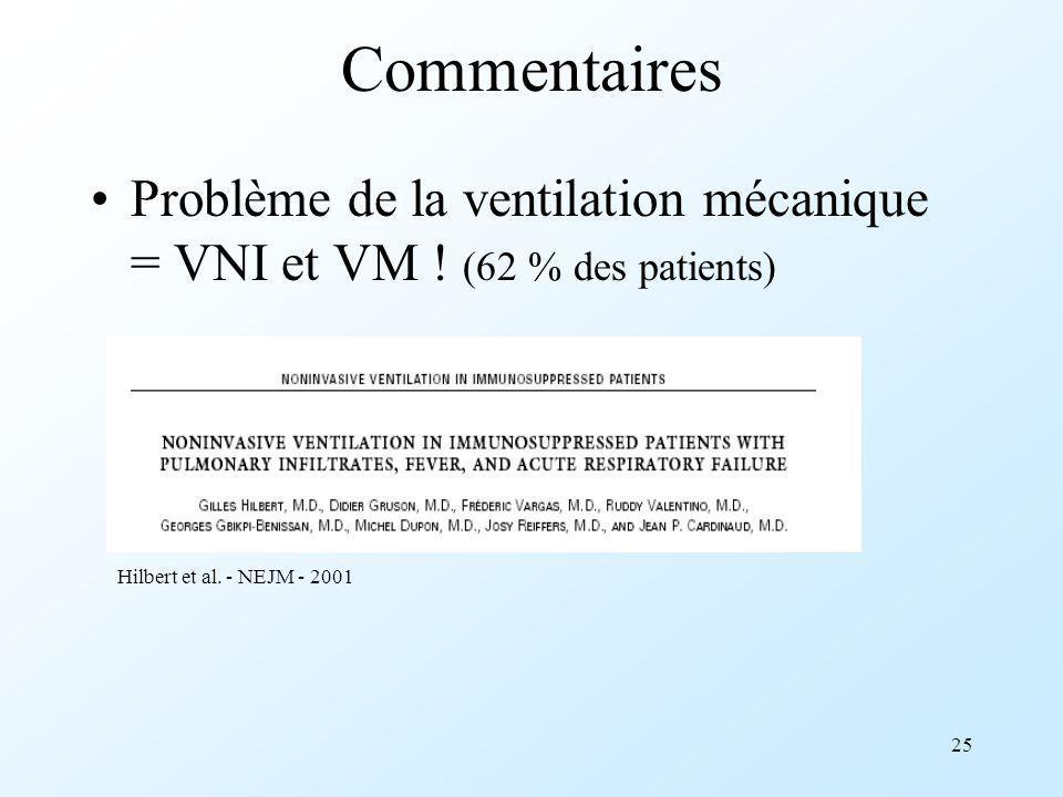 25 Commentaires Problème de la ventilation mécanique = VNI et VM ! (62 % des patients) Hilbert et al. - NEJM - 2001