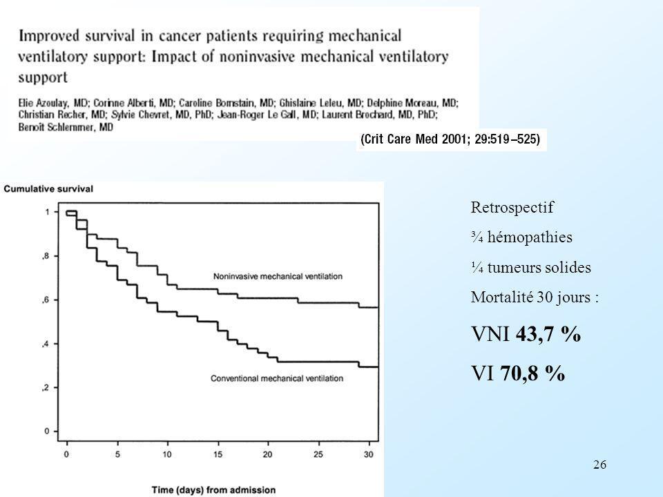 26 Retrospectif ¾ hémopathies ¼ tumeurs solides Mortalité 30 jours : VNI 43,7 % VI 70,8 %